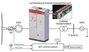 Conversion system and autonomous converter for the transformation of Wind Turbines from Fixed Speed to Variable Speed