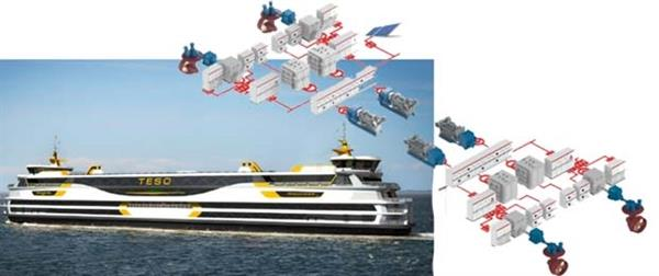 Ingeteam's technology applied to new generation hybrid electric vessels