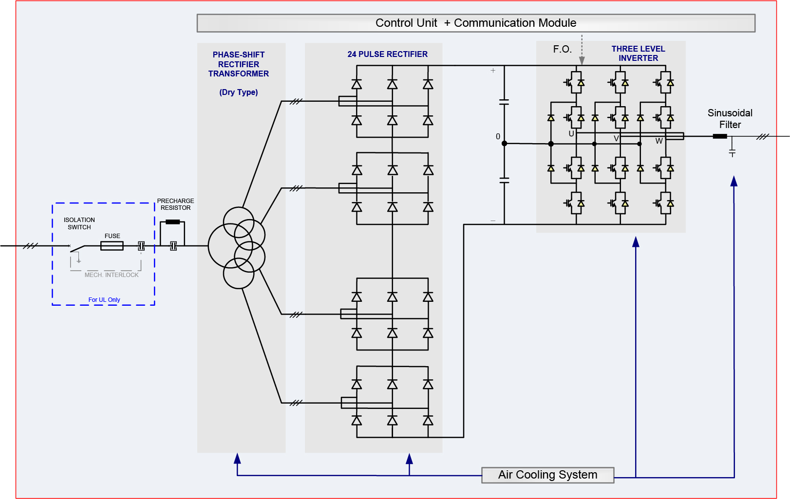 6P topology