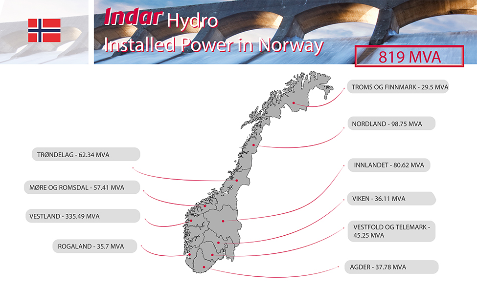 Norway reference map